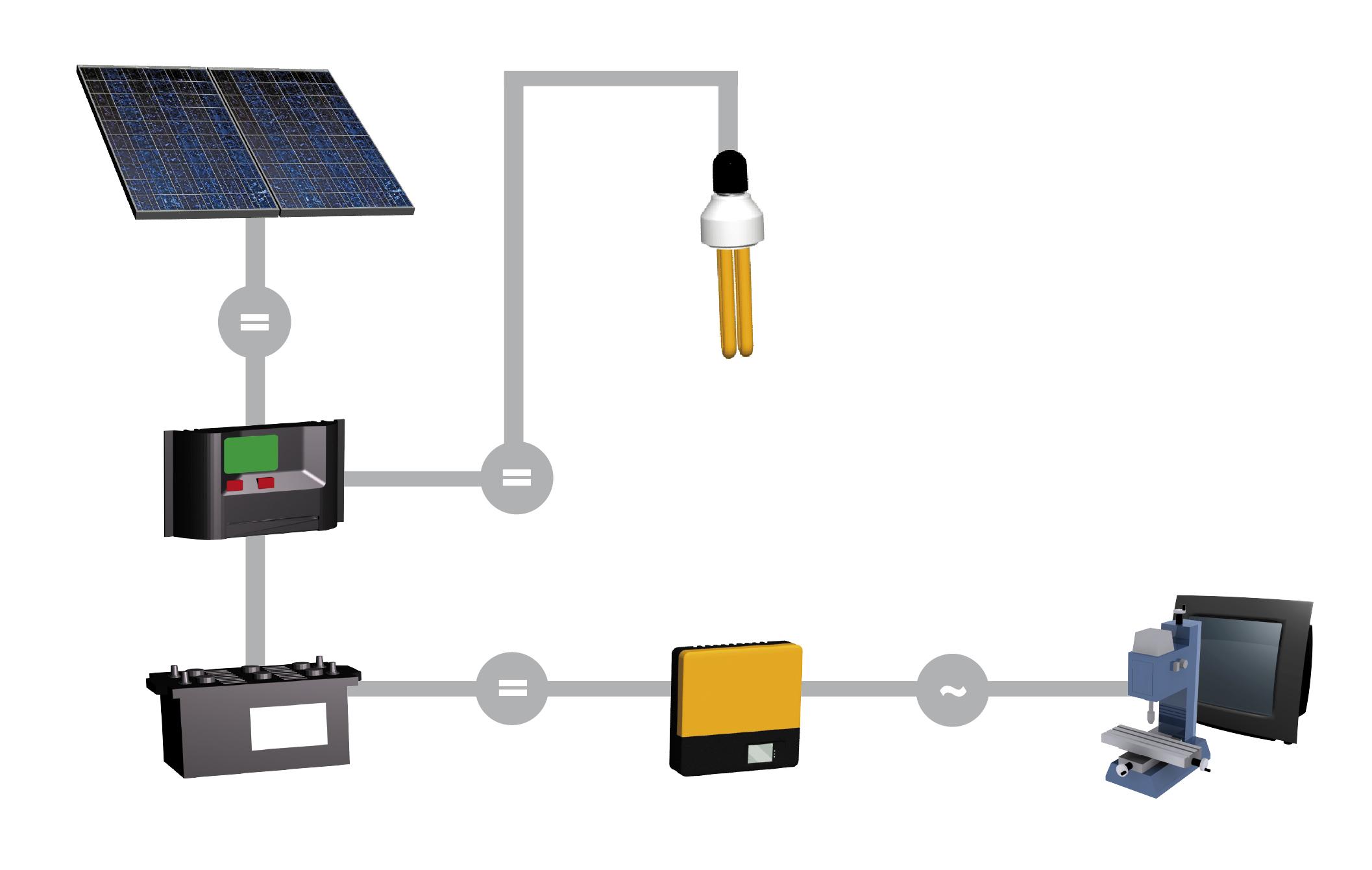 meine solarstromanlage wagner solar gmbh systemanbieter f r thermische solaranlagen und. Black Bedroom Furniture Sets. Home Design Ideas