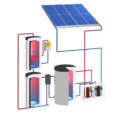 gro anlagen systemanbieter f r photovoltaik solarthermie und montagesysteme wagner solar. Black Bedroom Furniture Sets. Home Design Ideas